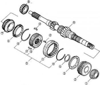 Вал кпп VOLKSWAGEN Passat Variant V (3B5)Passat Variant V (3B6)Passat седан V (3B2)Passat седан V (3B3) - Интернет магазин запчастей Volvo и Land Rover,  продажа запасных частей DISCOVERY, DEFENDER, RANGE ROVER, RANGE ROVER SPORT, FREELANDER, VOLVO XC90, VOLVO S60, VOLVO XC70, Volvo S40 в Екатеринбурге.